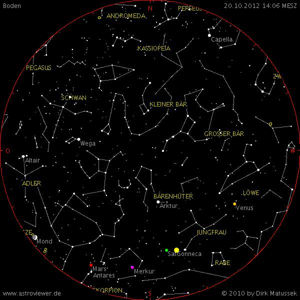 Himmelsansicht mit Sonnen-, Mond-, und Planetensichtbarkeit - Hobby Astronomie