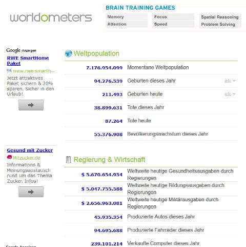 Bild: Screenshot von Live-Statistiken auf Worldometers.info